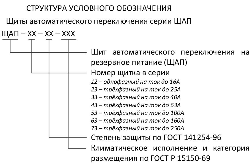 принципиальная трёхфазного